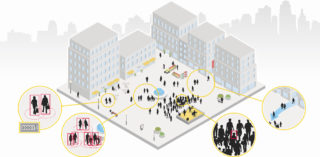 Axis_Smart Cities_Crowd Management Use
