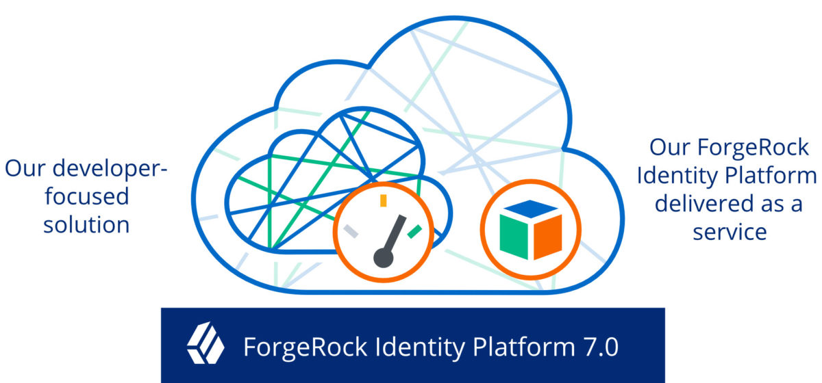 ForgeRock Identity Cloud Platform