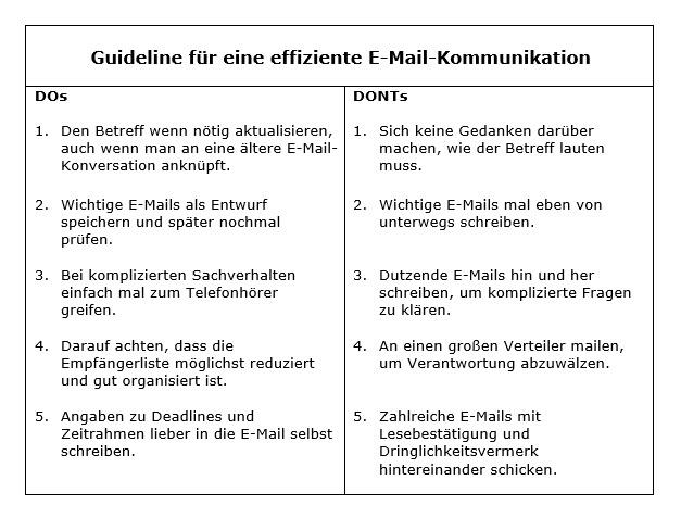 em Client: Guideline E-Mails