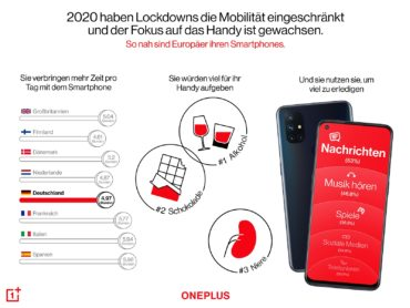 One Plus Studie zur Smartphone Nutzung, Copyright: OnePlus