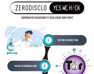 Zerodisclo Infografik (Copyright YesWeHack)